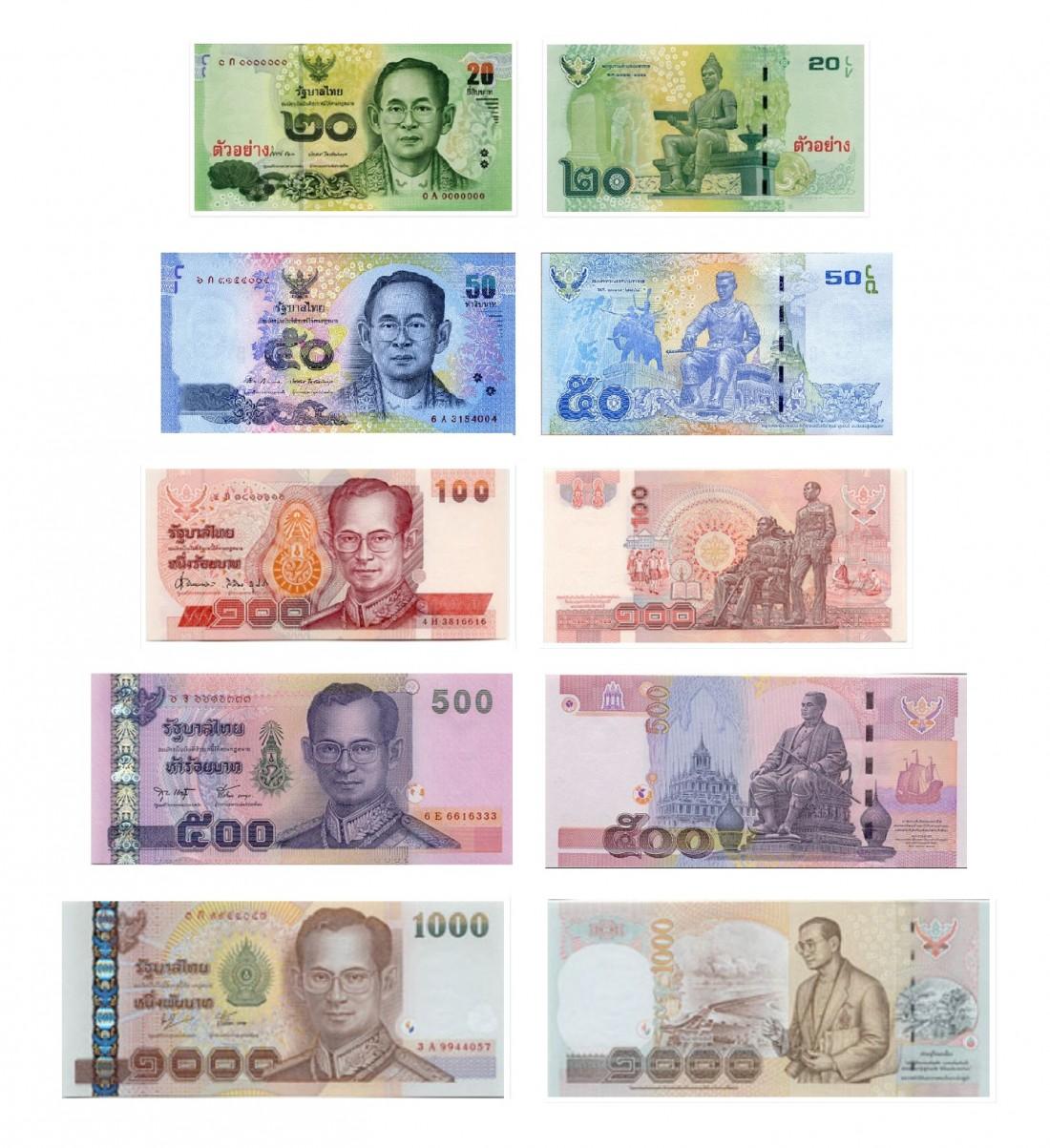واحد پول تایلند